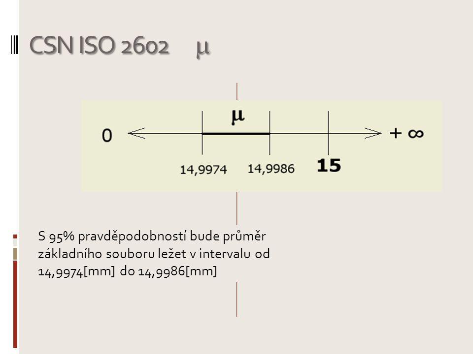 CSN ISO 2602 m S 95% pravděpodobností bude průměr základního souboru ležet v intervalu od 14,9974[mm] do 14,9986[mm]